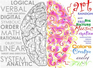 Right Brain Diverge, Left Brain Converge