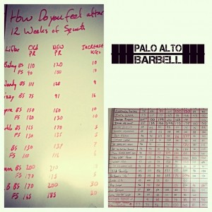 Palo Alto Barbell, how do you feel after a big squat personal record (PR)?